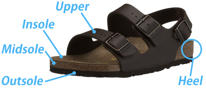 Walking Sandal Diagram