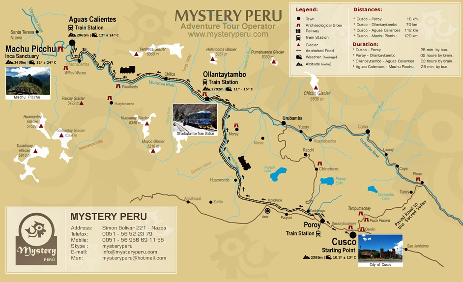 The Journey to Machu Picchu