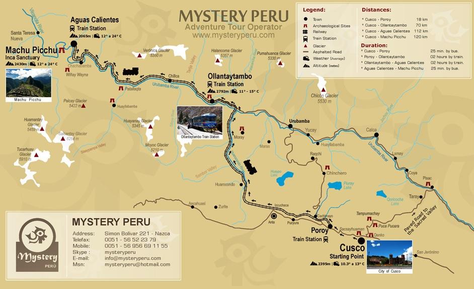 The Journey to Machu Picchu